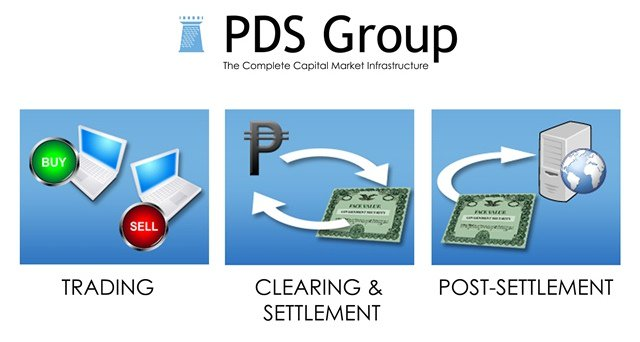PDS Group services